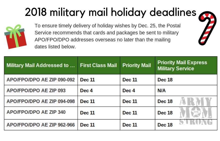 military mail holiday deadline 2018